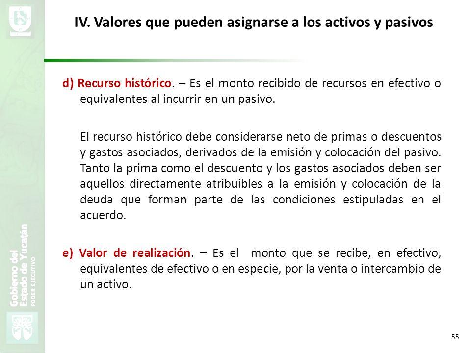 VMZH 55 IV. Valores que pueden asignarse a los activos y pasivos d) Recurso histórico. – Es el monto recibido de recursos en efectivo o equivalentes a