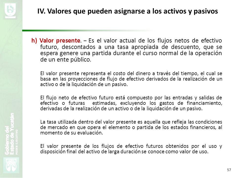 VMZH 57 IV. Valores que pueden asignarse a los activos y pasivos h) Valor presente. – Es el valor actual de los flujos netos de efectivo futuro, desco