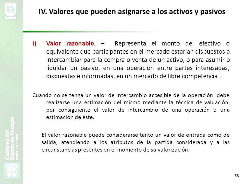 VMZH 58 IV. Valores que pueden asignarse a los activos y pasivos i)Valor razonable. – Representa el monto del efectivo o equivalente que participantes