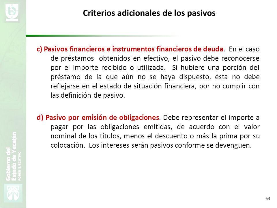 VMZH 63 Criterios adicionales de los pasivos c) Pasivos financieros e instrumentos financieros de deuda. En el caso de préstamos obtenidos en efectivo