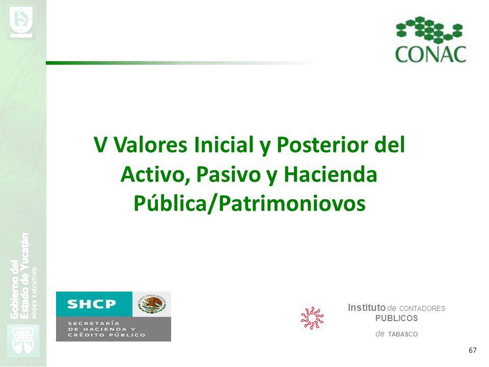 VMZH 67 V Valores Inicial y Posterior del Activo, Pasivo y Hacienda Pública/Patrimoniovos Instituto de CONTADORES PUBLICOS de TABASCO