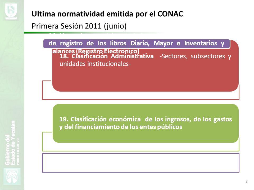 VMZH 7 Ultima normatividad emitida por el CONAC Primera Sesión 2011 (junio) 18. Clasificación Administrativa -Sectores, subsectores y unidades institu