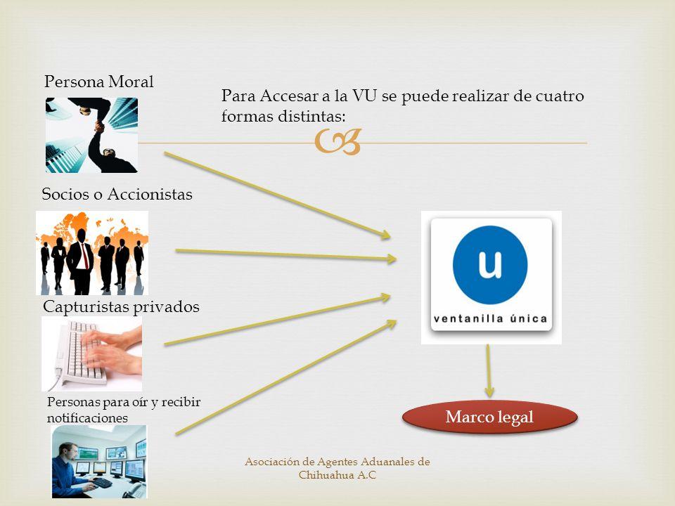 Para Accesar a la VU se puede realizar de cuatro formas distintas: Persona Moral Capturistas privados Socios o Accionistas Personas para oír y recibir