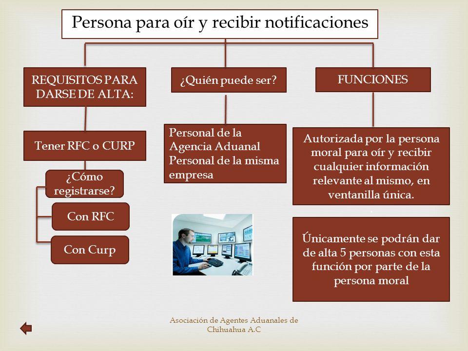 El sistema mostrara los datos del RFC o CURP registrado Asociación de Agentes Aduanales de Chihuahua A.C