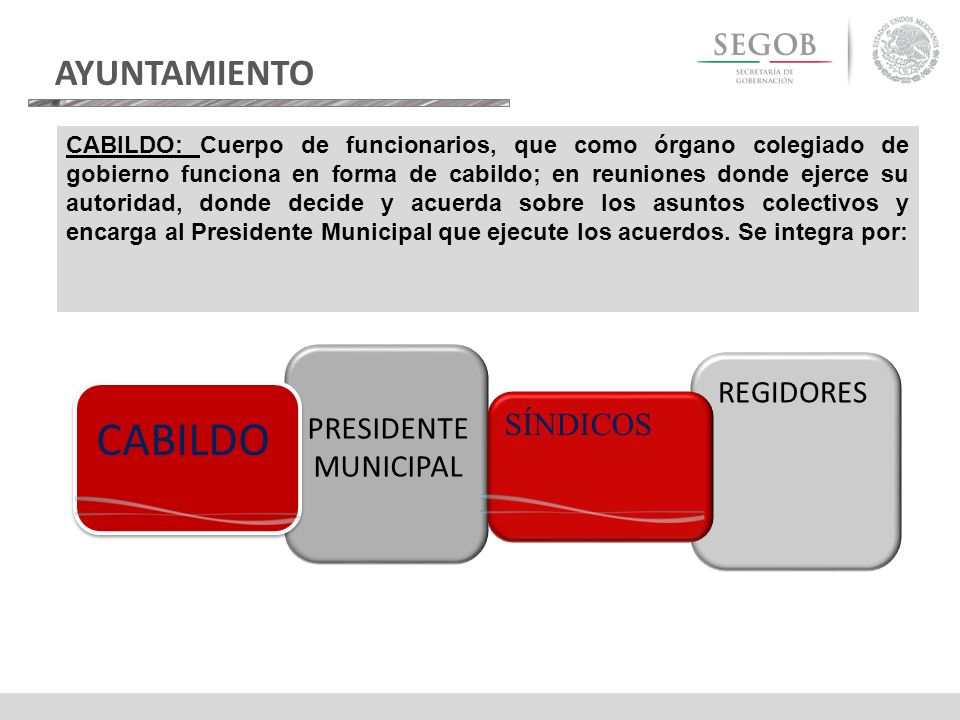 REGIDORES PRESIDENTE MUNICIPAL AYUNTAMIENTO CABILDO: Cuerpo de funcionarios, que como órgano colegiado de gobierno funciona en forma de cabildo; en re