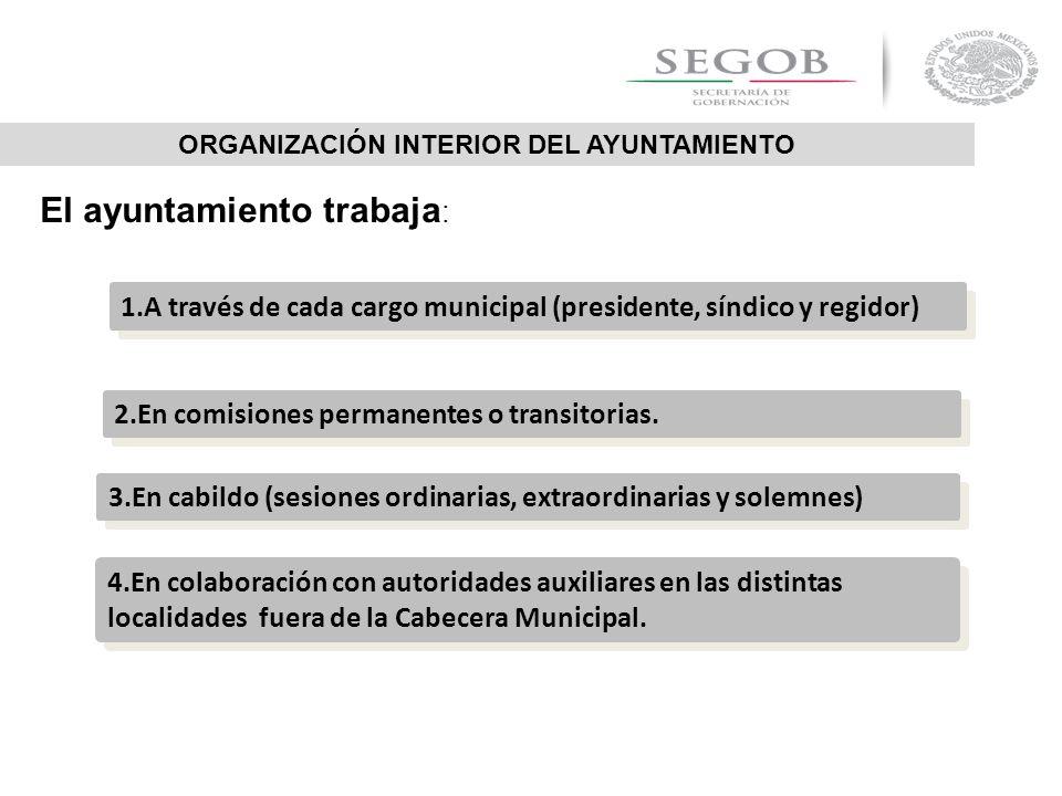 2.En comisiones permanentes o transitorias. 3.En cabildo (sesiones ordinarias, extraordinarias y solemnes) 1.A través de cada cargo municipal (preside