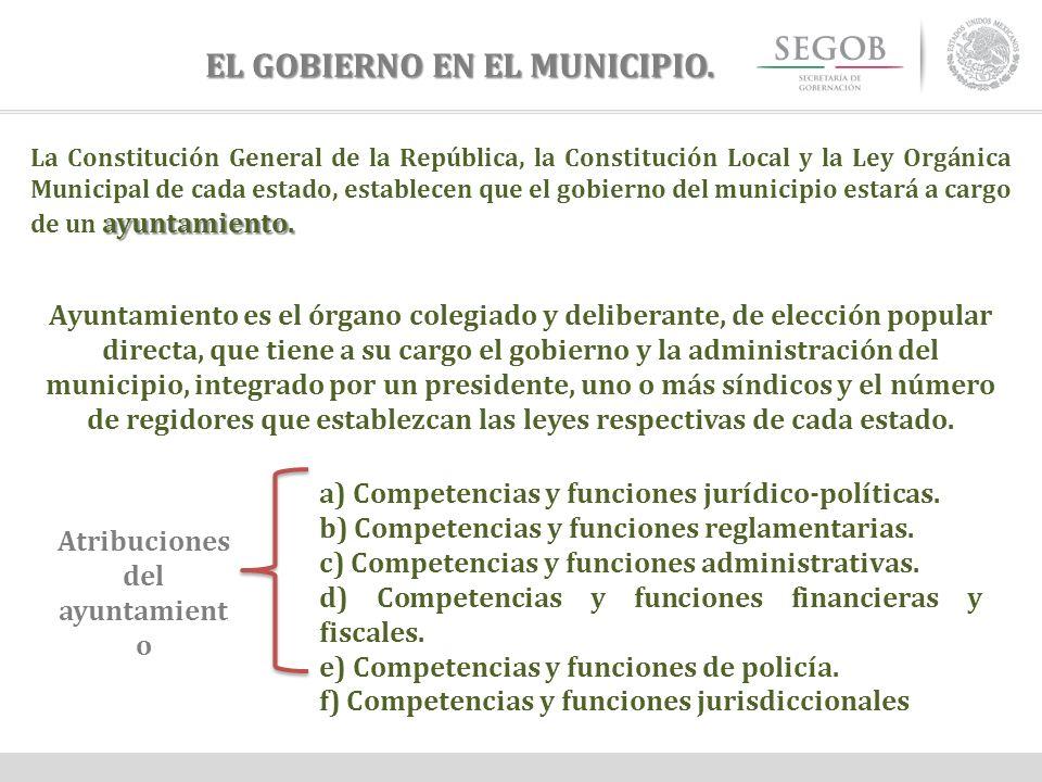 EL GOBIERNO EN EL MUNICIPIO. ayuntamiento. La Constitución General de la República, la Constitución Local y la Ley Orgánica Municipal de cada estado,