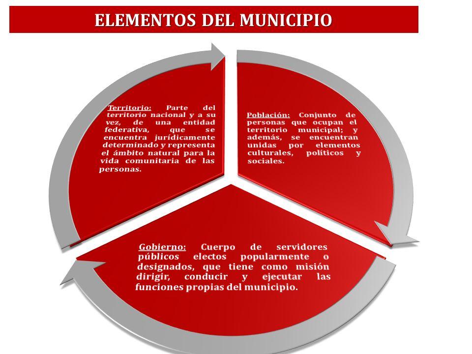 ELEMENTOS DEL MUNICIPIO