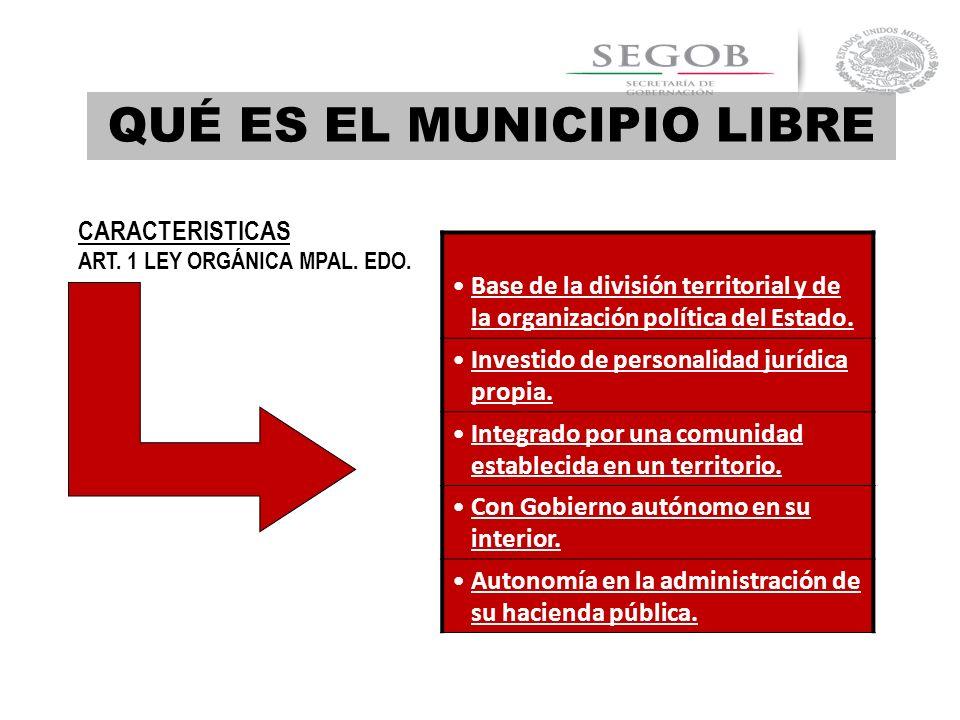 ORGANIZACIÓN TERRITORIAL MUNICIPAL Localidades (Categorías Políticas): Ciudades, Villas, Pueblos, Rancherías, Caseríos, etc.