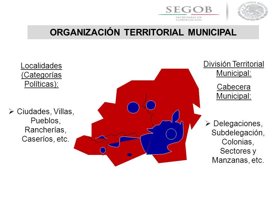 ORGANIZACIÓN TERRITORIAL MUNICIPAL Localidades (Categorías Políticas): Ciudades, Villas, Pueblos, Rancherías, Caseríos, etc. División Territorial Muni