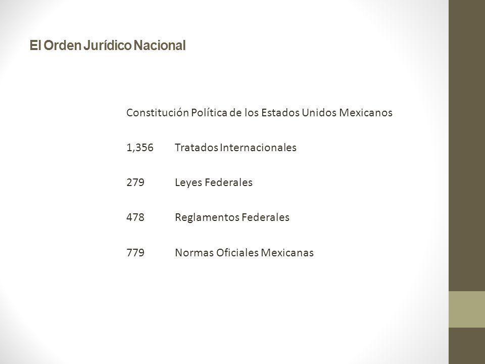 El Orden Jurídico Nacional Constitución Política de los Estados Unidos Mexicanos 1,356 Tratados Internacionales 279 Leyes Federales 478 Reglamentos Federales 779 Normas Oficiales Mexicanas