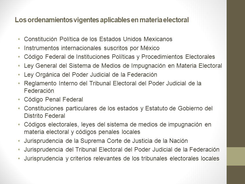 Los ordenamientos vigentes aplicables en materia electoral Constitución Política de los Estados Unidos Mexicanos Instrumentos internacionales suscrito