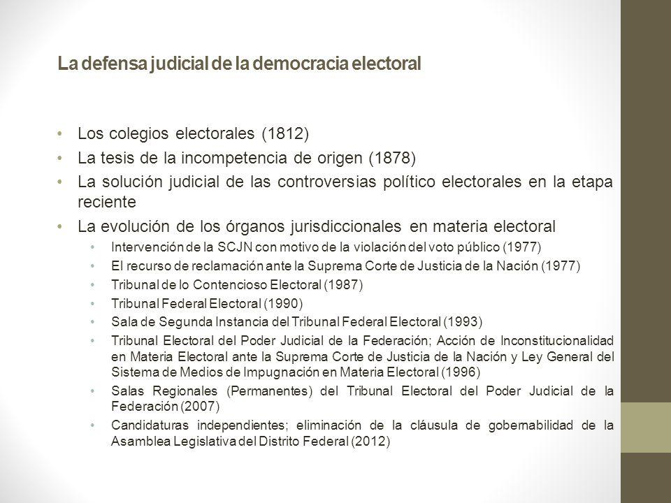 La defensa judicial de la democracia electoral Los colegios electorales (1812) La tesis de la incompetencia de origen (1878) La solución judicial de l