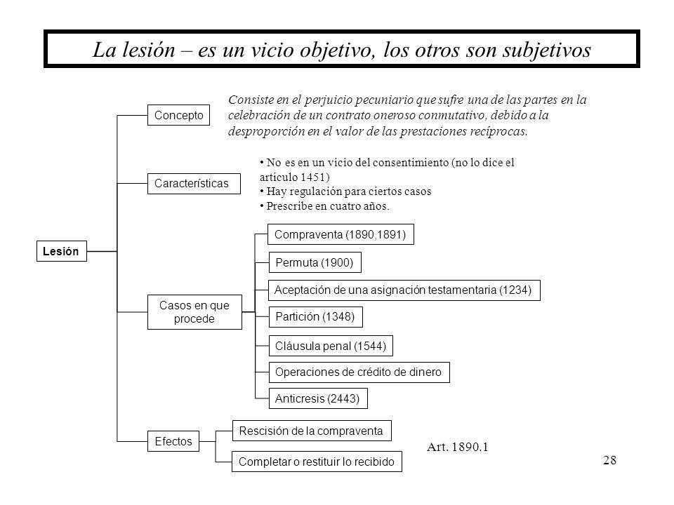 28 La lesión – es un vicio objetivo, los otros son subjetivos Lesión Concepto Características Cláusula penal (1544) Casos en que procede Efectos Consi