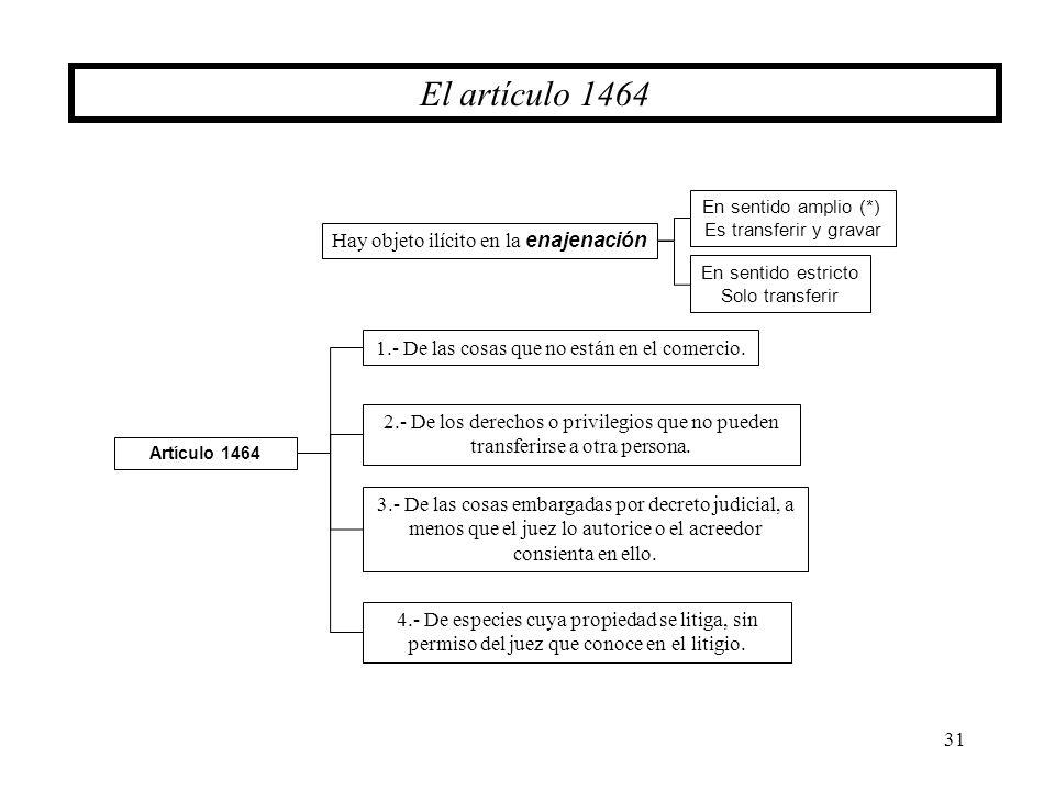 31 El artículo 1464 Artículo 1464 1.- De las cosas que no están en el comercio. 2.- De los derechos o privilegios que no pueden transferirse a otra pe