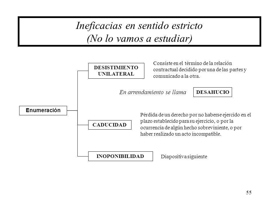 55 Ineficacias en sentido estricto (No lo vamos a estudiar) Enumeración DESISTIMIENTO UNILATERAL INOPONIBILIDAD CADUCIDAD Consiste en el término de la