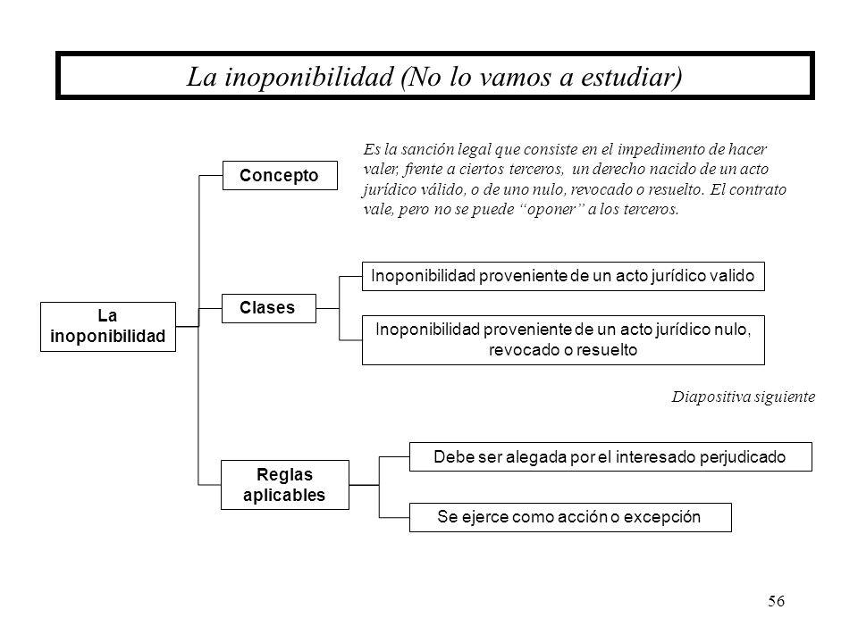 56 La inoponibilidad (No lo vamos a estudiar) Reglas aplicables La inoponibilidad Clases Concepto Inoponibilidad proveniente de un acto jurídico valid
