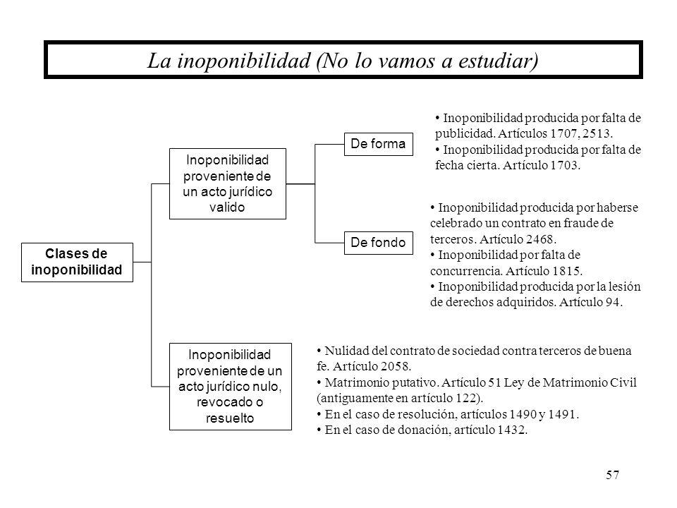 57 La inoponibilidad (No lo vamos a estudiar) Clases de inoponibilidad Inoponibilidad proveniente de un acto jurídico valido Inoponibilidad provenient