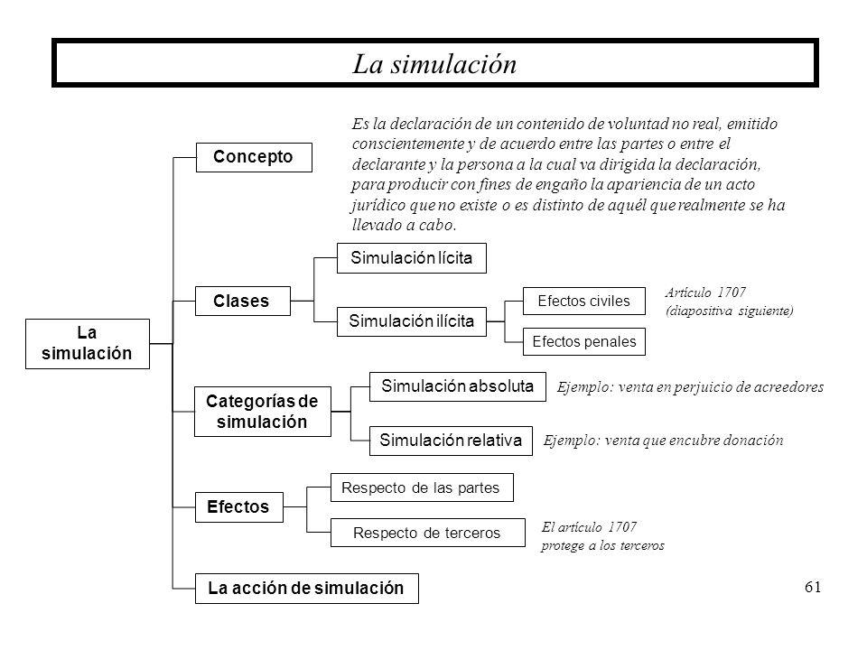 61 La simulación Categorías de simulación La simulación Clases Concepto Efectos Simulación lícita Simulación ilícita Es la declaración de un contenido