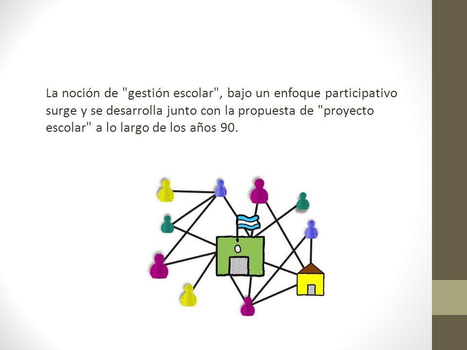La noción de gestión escolar , bajo un enfoque participativo surge y se desarrolla junto con la propuesta de proyecto escolar a lo largo de los años 90.