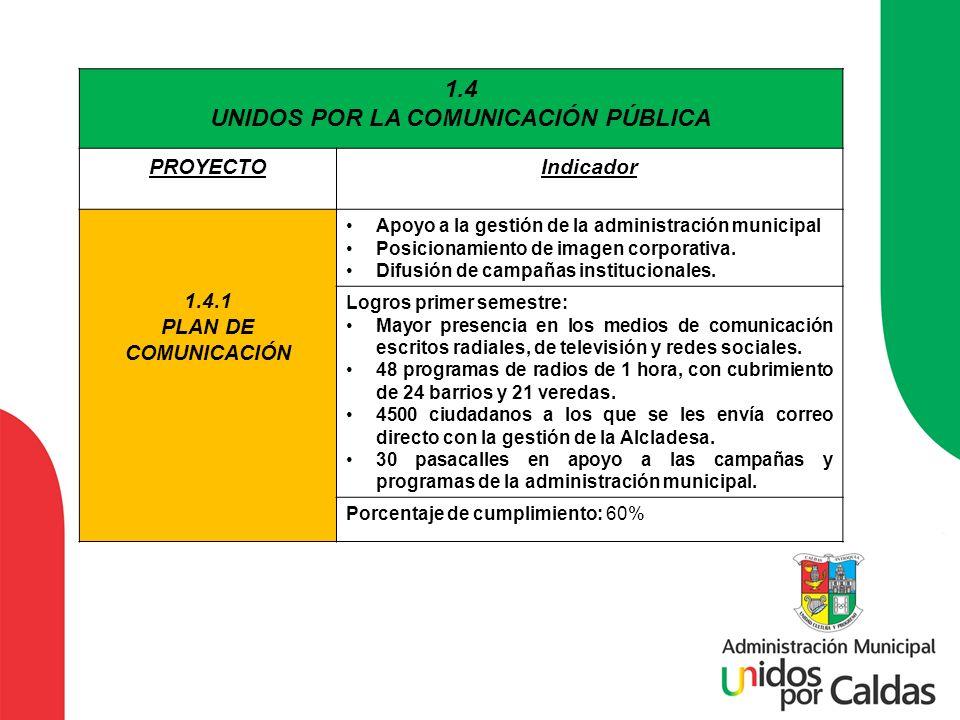 1.4 UNIDOS POR LA COMUNICACIÓN PÚBLICA PROYECTOIndicador 1.4.1 PLAN DE COMUNICACIÓN Apoyo a la gestión de la administración municipal Posicionamiento