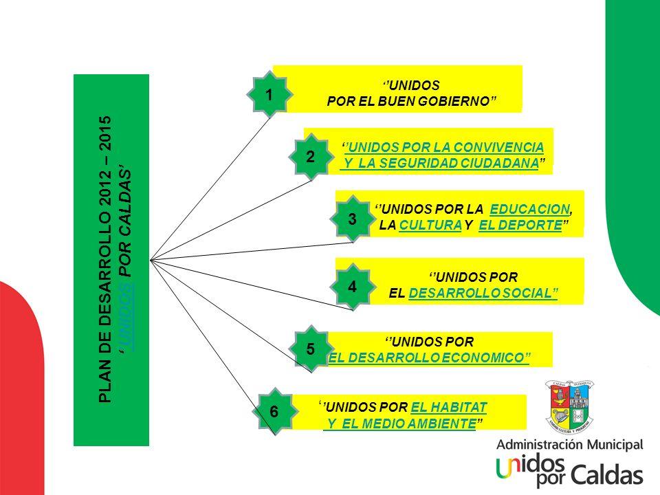 PLAN DE DESARROLLO 2012 – 2015 UNIDOS POR CALDASUNIDOS UNIDOS POR EL BUEN GOBIERNO UNIDOS POR LA CONVIVENCIA Y LA SEGURIDAD CIUDADANA UNIDOS POR LA ED