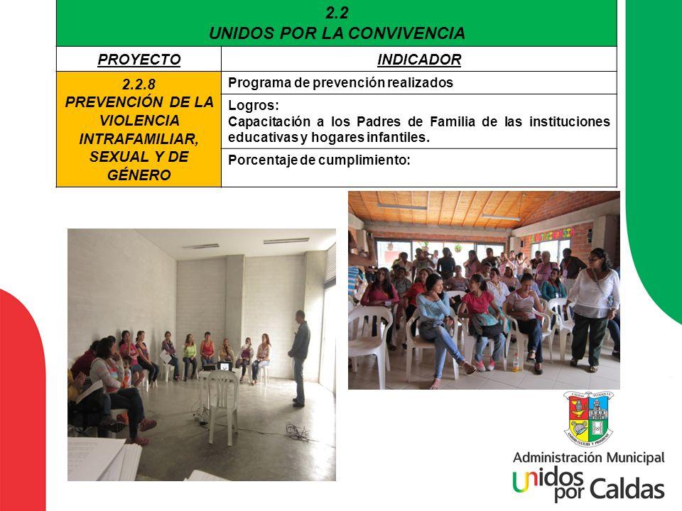 2.2 UNIDOS POR LA CONVIVENCIA PROYECTOINDICADOR 2.2.8 PREVENCIÓN DE LA VIOLENCIA INTRAFAMILIAR, SEXUAL Y DE GÉNERO Programa de prevención realizados L