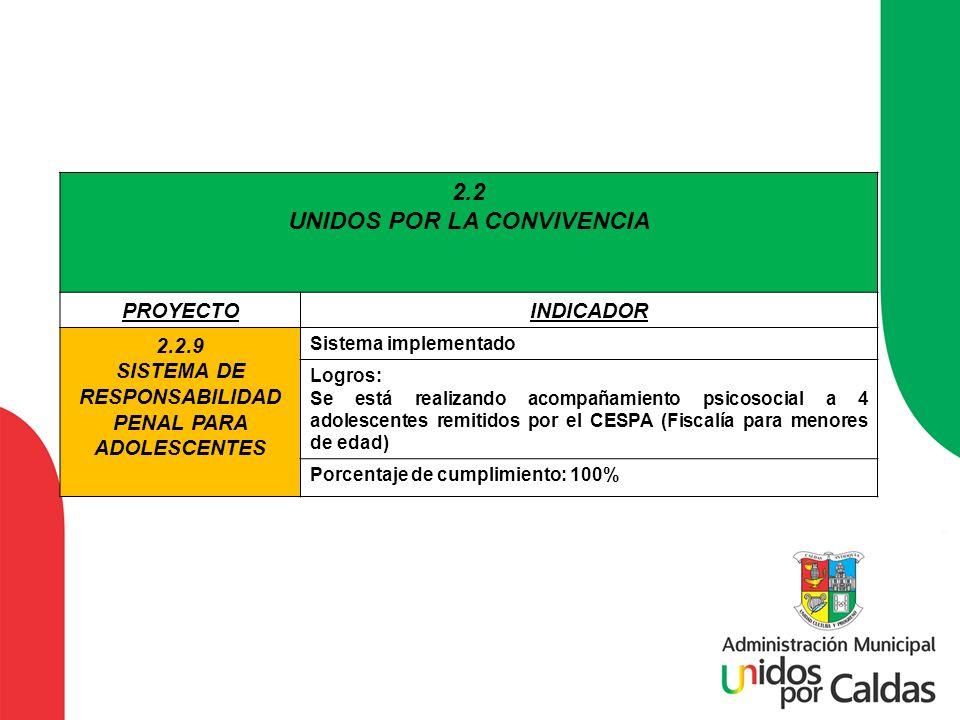 2.2 UNIDOS POR LA CONVIVENCIA PROYECTOINDICADOR 2.2.9 SISTEMA DE RESPONSABILIDAD PENAL PARA ADOLESCENTES Sistema implementado Logros: Se está realizan