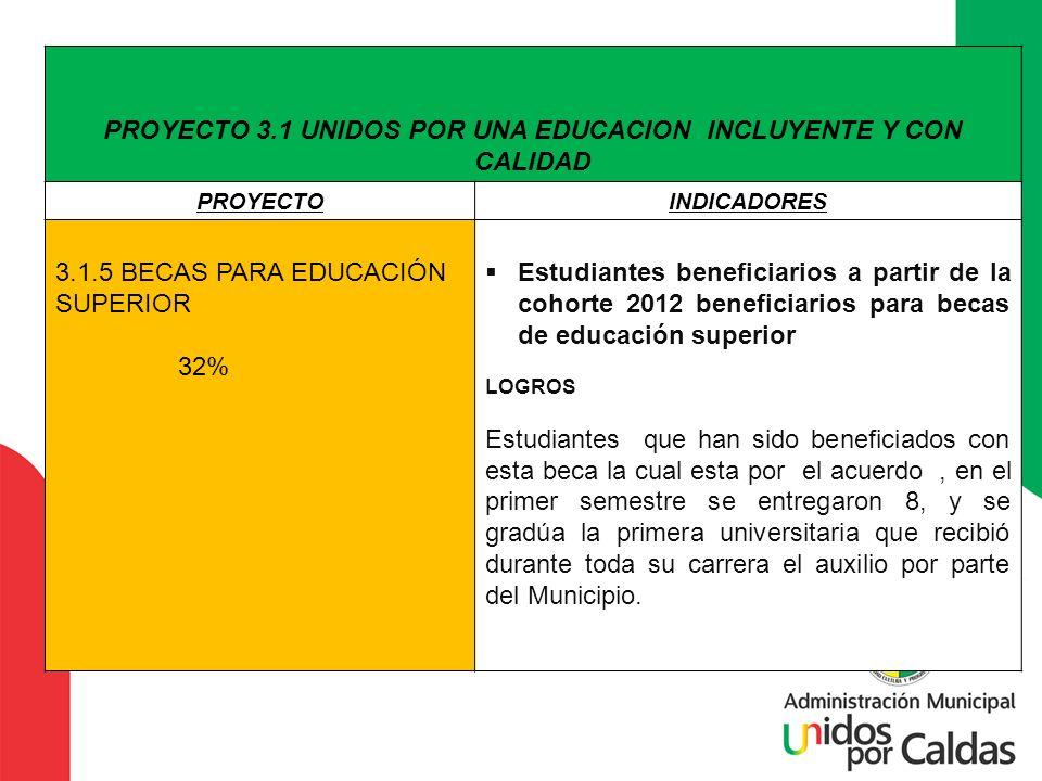 PROYECTO 3.1 UNIDOS POR UNA EDUCACION INCLUYENTE Y CON CALIDAD PROYECTOINDICADORES 3.1.5 BECAS PARA EDUCACIÓN SUPERIOR 32% Estudiantes beneficiarios a