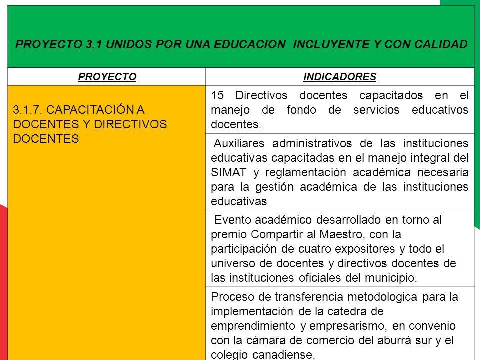 PROYECTO 3.1 UNIDOS POR UNA EDUCACION INCLUYENTE Y CON CALIDAD PROYECTOINDICADORES 3.1.7. CAPACITACIÓN A DOCENTES Y DIRECTIVOS DOCENTES 15 Directivos