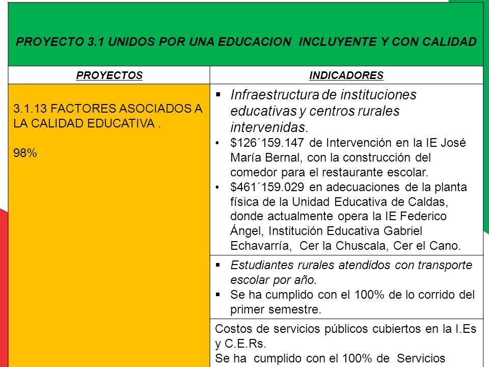 PROYECTO 3.1 UNIDOS POR UNA EDUCACION INCLUYENTE Y CON CALIDAD PROYECTOSINDICADORES 3.1.13 FACTORES ASOCIADOS A LA CALIDAD EDUCATIVA. 98% Infraestruct