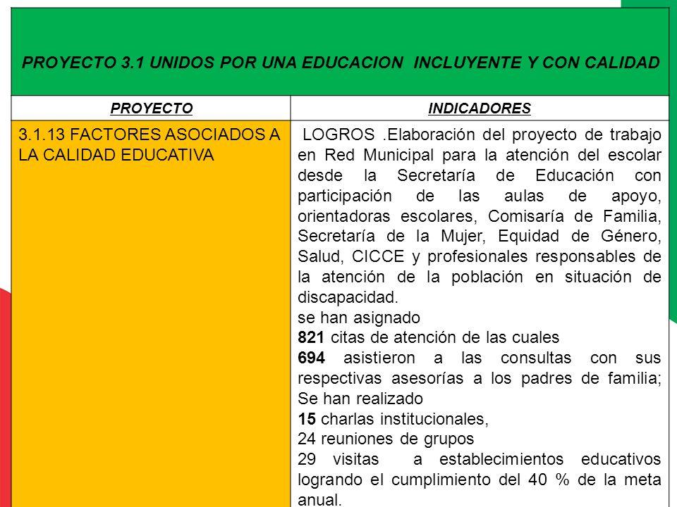 PROYECTO 3.1 UNIDOS POR UNA EDUCACION INCLUYENTE Y CON CALIDAD PROYECTOINDICADORES 3.1.13 FACTORES ASOCIADOS A LA CALIDAD EDUCATIVA LOGROS.Elaboración