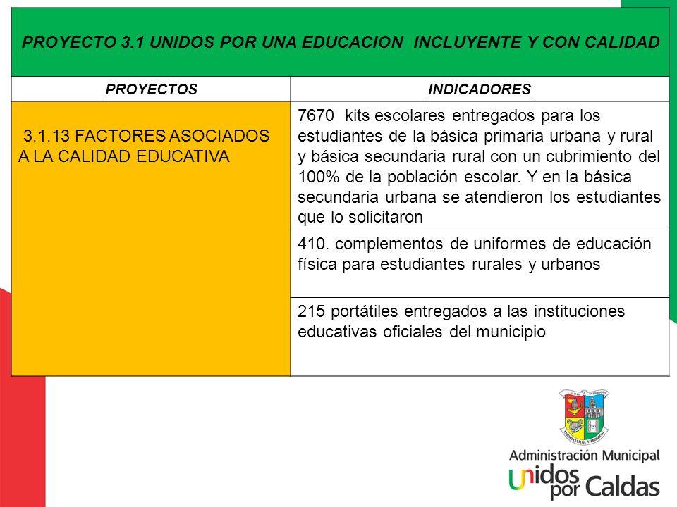 PROYECTO 3.1 UNIDOS POR UNA EDUCACION INCLUYENTE Y CON CALIDAD PROYECTOSINDICADORES 3.1.13 FACTORES ASOCIADOS A LA CALIDAD EDUCATIVA 7670 kits escolar