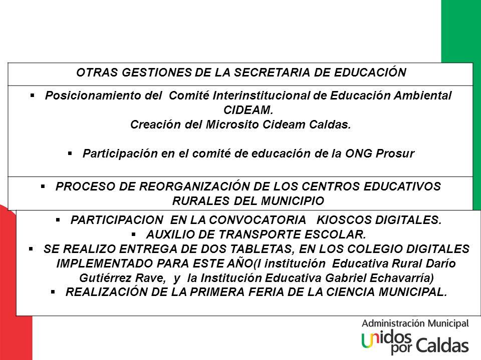 OTRAS GESTIONES DE LA SECRETARIA DE EDUCACIÓN Posicionamiento del Comité Interinstitucional de Educación Ambiental CIDEAM. Creación del Microsito Cide