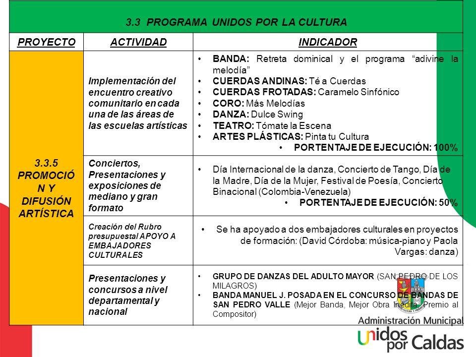 3.3 PROGRAMA UNIDOS POR LA CULTURA PROYECTOACTIVIDADINDICADOR 3.3.5 PROMOCIÓ N Y DIFUSIÓN ARTÍSTICA Implementación del encuentro creativo comunitario