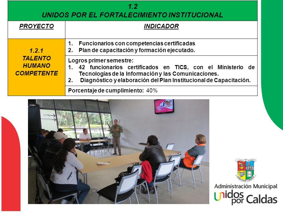 1.2 UNIDOS POR EL FORTALECIMIENTO INSTITUCIONAL PROYECTOINDICADOR 1.2.1 TALENTO HUMANO COMPETENTE 1.Funcionarios con competencias certificadas 2.Plan