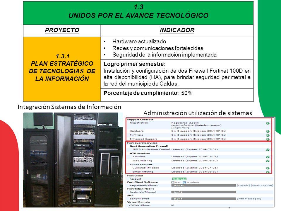 1.3 UNIDOS POR EL AVANCE TECNOLÓGICO PROYECTOINDICADOR 1.3.1 PLAN ESTRATÉGICO DE TECNOLOGÍAS DE LA INFORMACIÓN Hardware actualizado Redes y comunicaci