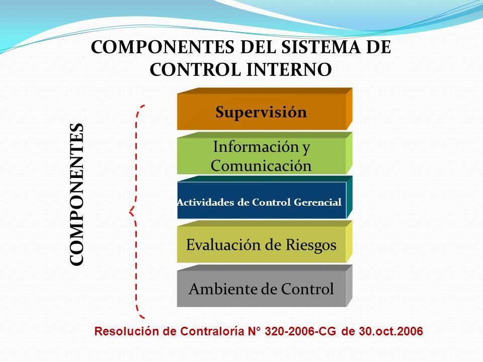 COMPONENTES DEL SISTEMA DE CONTROL INTERNO Ambiente de Control Evaluación de Riesgos Actividades de Control Gerencial Información y Comunicación Super