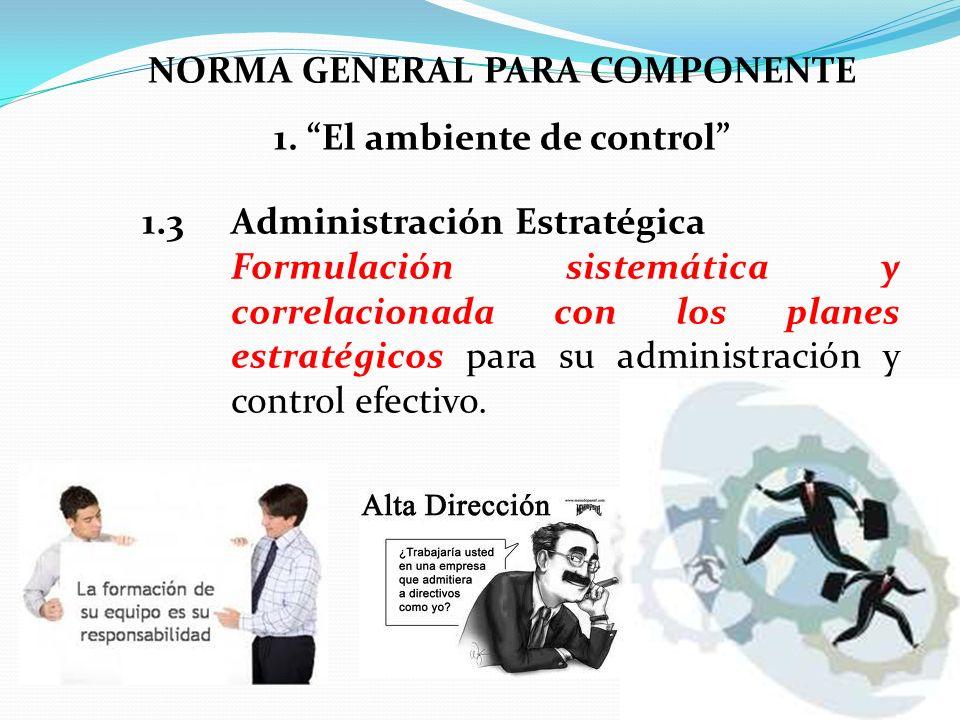 NORMA GENERAL PARA COMPONENTE 1. El ambiente de control 1.3Administración Estratégica Formulación sistemática y correlacionada con los planes estratég