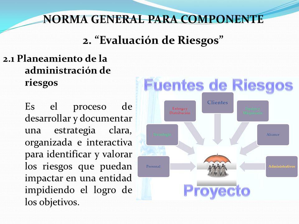 NORMA GENERAL PARA COMPONENTE 2. Evaluación de Riesgos 2.1 Planeamiento de la administración de riesgos Es el proceso de desarrollar y documentar una