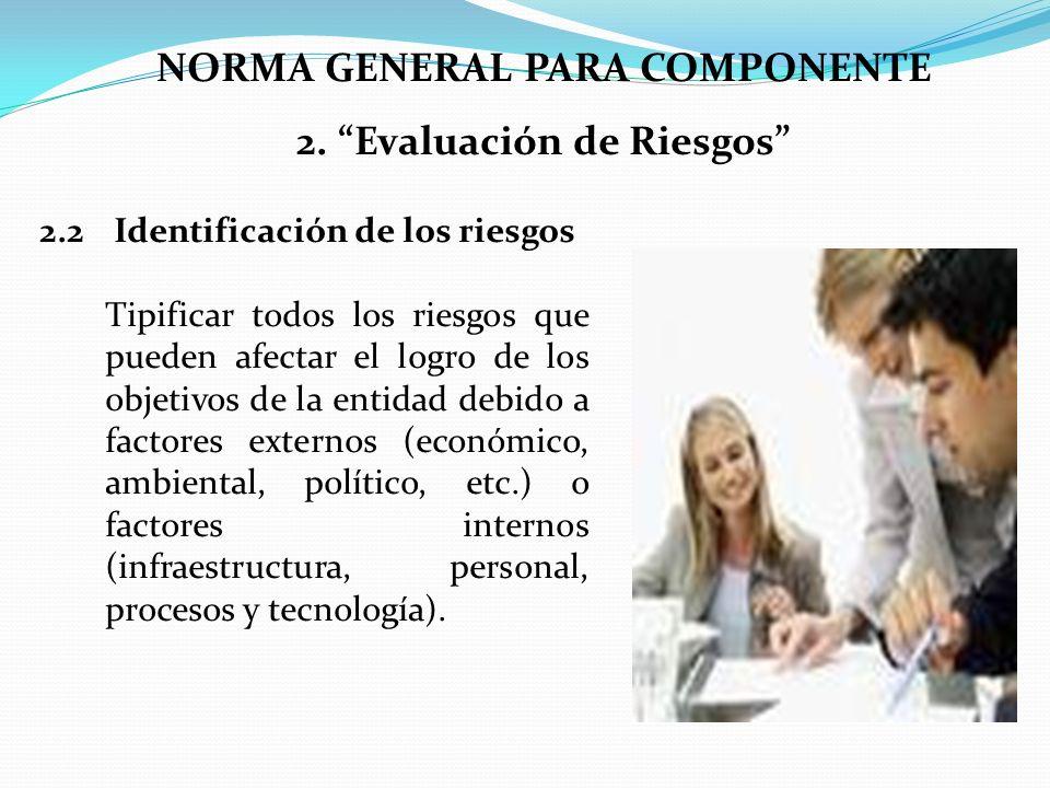 NORMA GENERAL PARA COMPONENTE 2. Evaluación de Riesgos 2.2 Identificación de los riesgos Tipificar todos los riesgos que pueden afectar el logro de lo