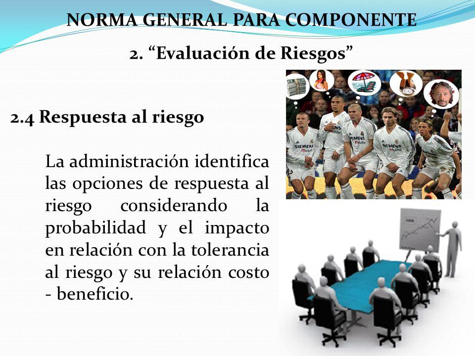 NORMA GENERAL PARA COMPONENTE 2. Evaluación de Riesgos 2.4 Respuesta al riesgo La administración identifica las opciones de respuesta al riesgo consid