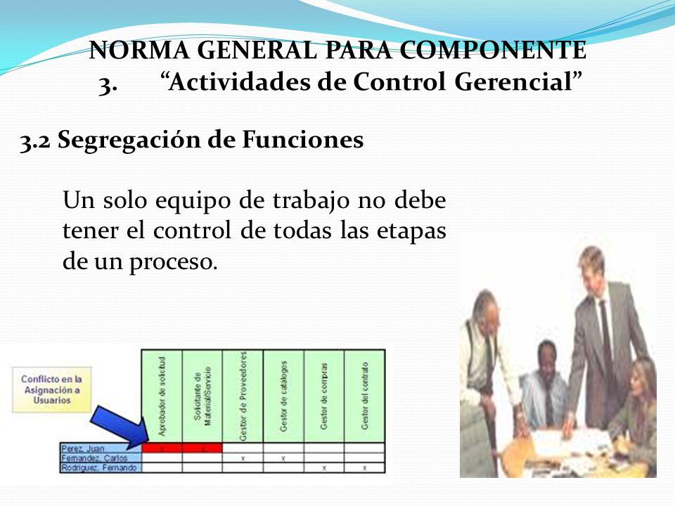 3.2 Segregación de Funciones Un solo equipo de trabajo no debe tener el control de todas las etapas de un proceso. NORMA GENERAL PARA COMPONENTE 3.Act