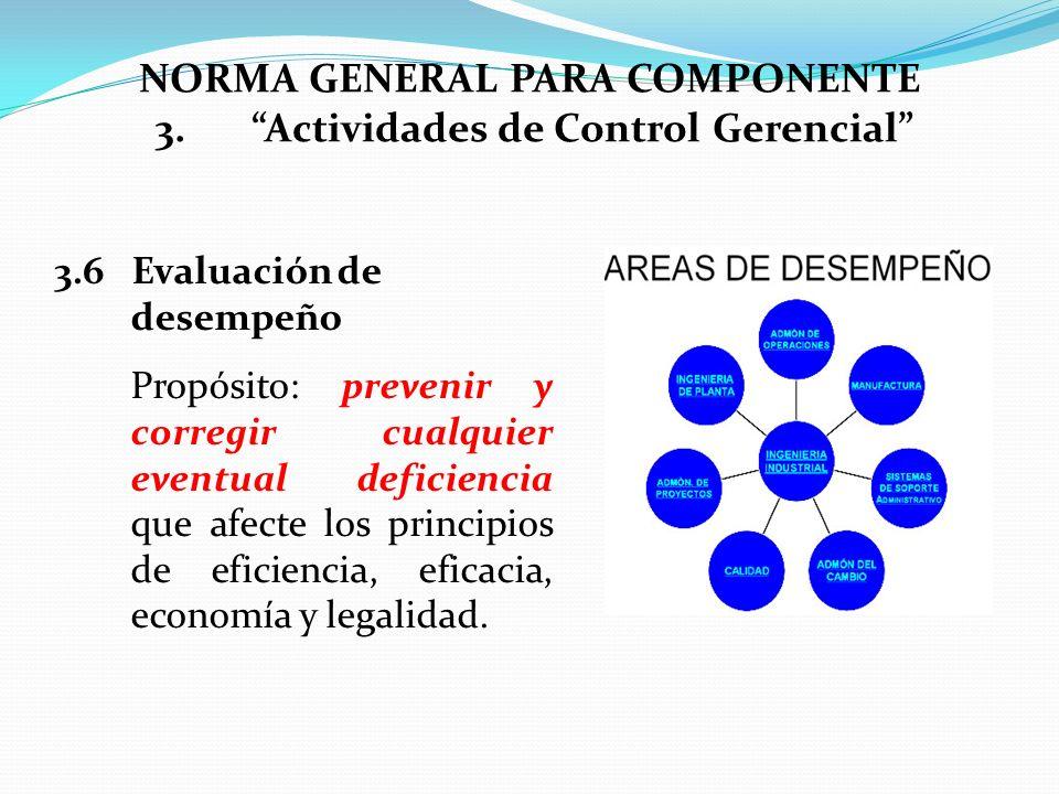 3.6 Evaluación de desempeño Propósito: prevenir y corregir cualquier eventual deficiencia que afecte los principios de eficiencia, eficacia, economía