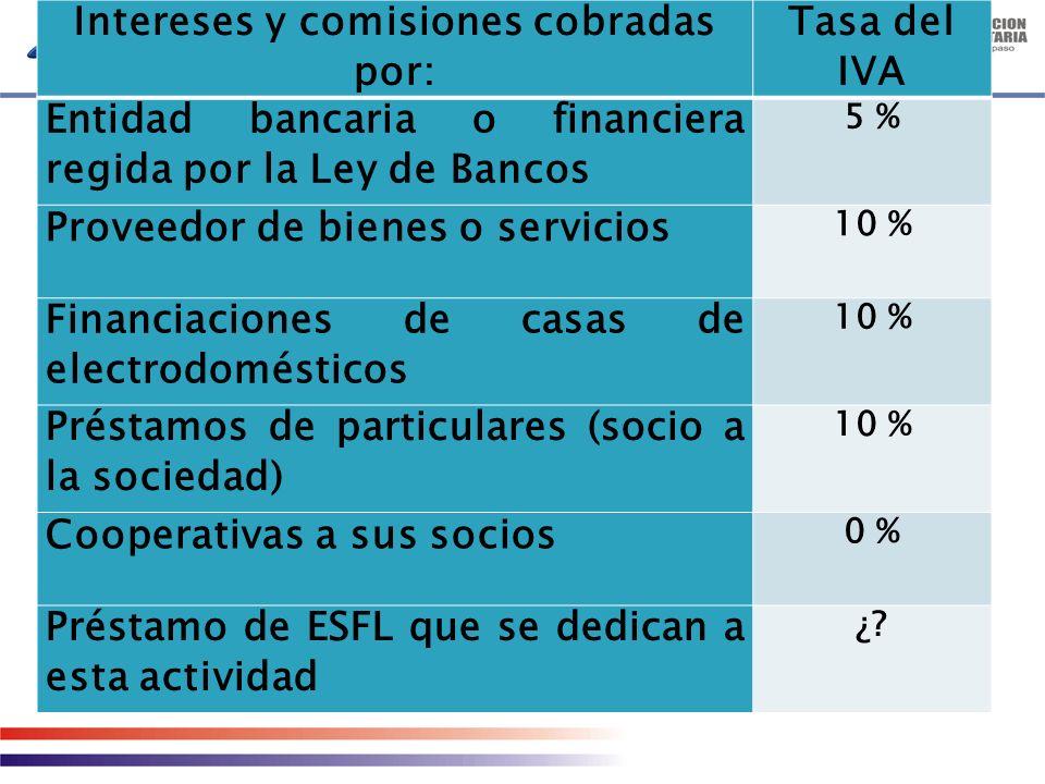 Intereses y comisiones cobradas por: Tasa del IVA Entidad bancaria o financiera regida por la Ley de Bancos 5 % Proveedor de bienes o servicios 10 % F