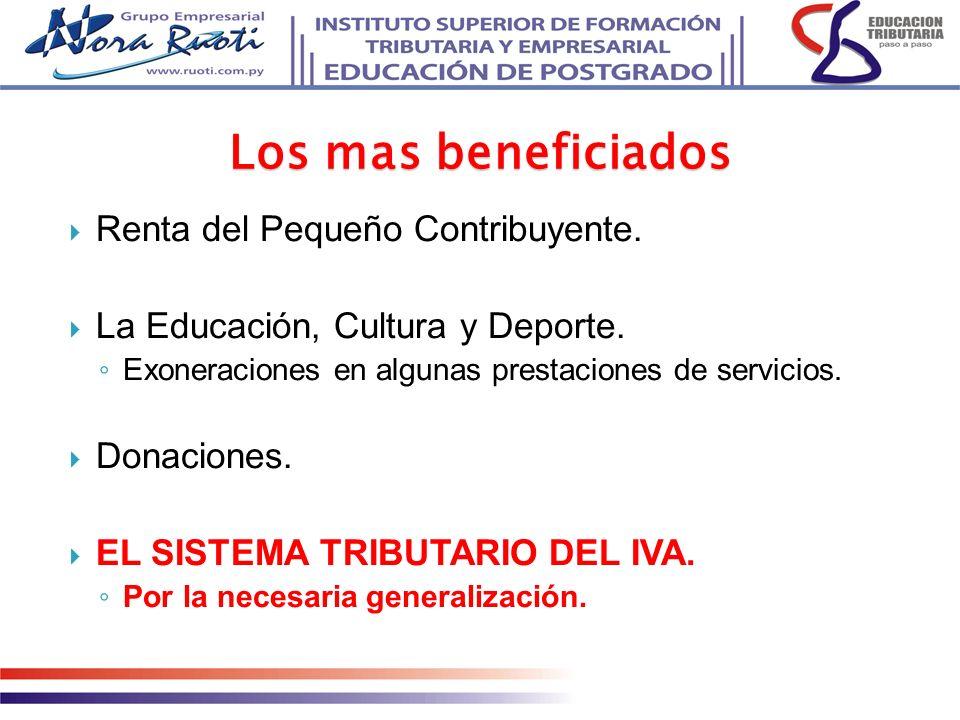Renta del Pequeño Contribuyente. La Educación, Cultura y Deporte. Exoneraciones en algunas prestaciones de servicios. Donaciones. EL SISTEMA TRIBUTARI