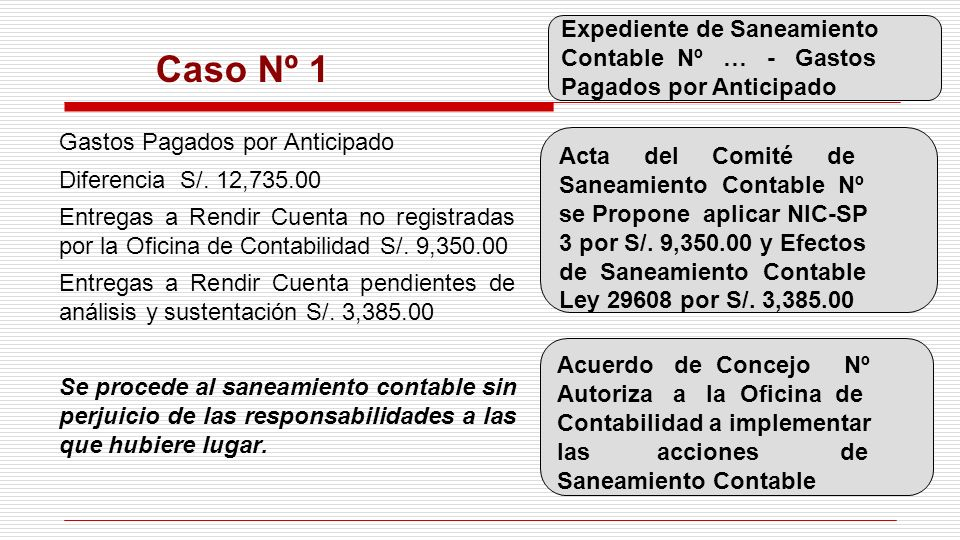 Caso Nº 1 Gastos Pagados por Anticipado Diferencia S/. 12,735.00 Entregas a Rendir Cuenta no registradas por la Oficina de Contabilidad S/. 9,350.00 E