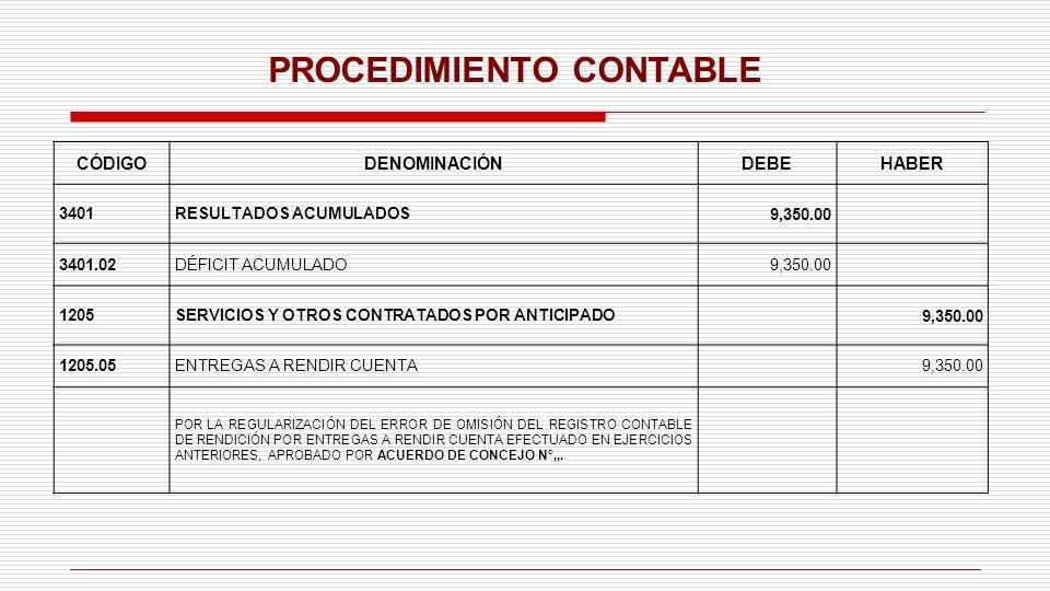 PROCEDIMIENTO CONTABLE CÓDIGODENOMINACIÓNDEBEHABER 3401RESULTADOS ACUMULADOS9,350.00 3401.02DÉFICIT ACUMULADO9,350.00 1205SERVICIOS Y OTROS CONTRATADO