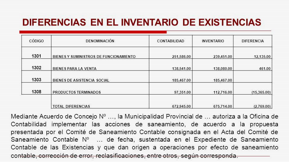 DIFERENCIAS EN EL INVENTARIO DE EXISTENCIAS CÓDIGODENOMINACIÓNCONTABILIDADINVENTARIODIFERENCIA 1301 BIENES Y SUMINISTROS DE FUNCIONAMIENTO251,586.0023