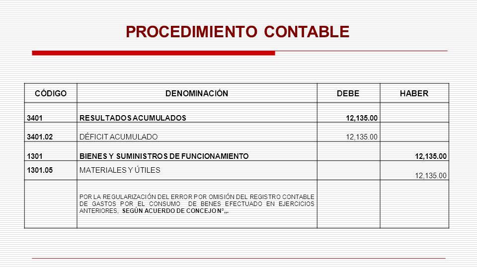 PROCEDIMIENTO CONTABLE CÓDIGODENOMINACIÓNDEBEHABER 3401RESULTADOS ACUMULADOS12,135.00 3401.02DÉFICIT ACUMULADO12,135.00 1301BIENES Y SUMINISTROS DE FU